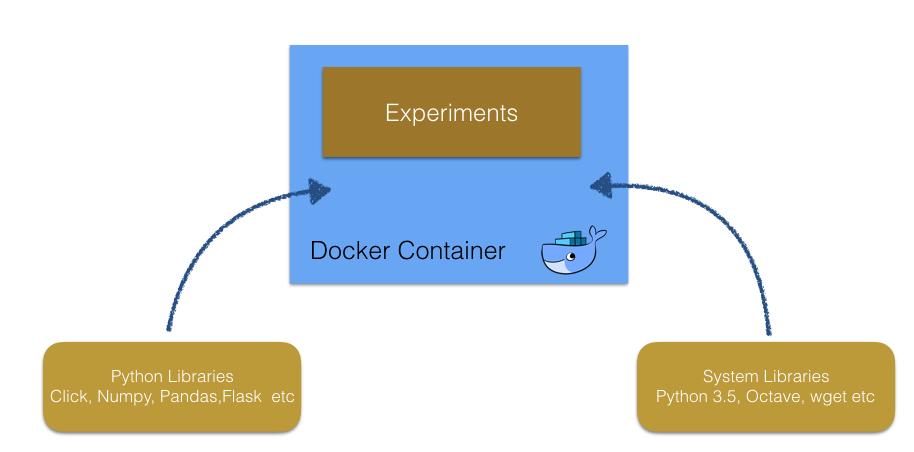 Home · Cookiecutter Docker Science